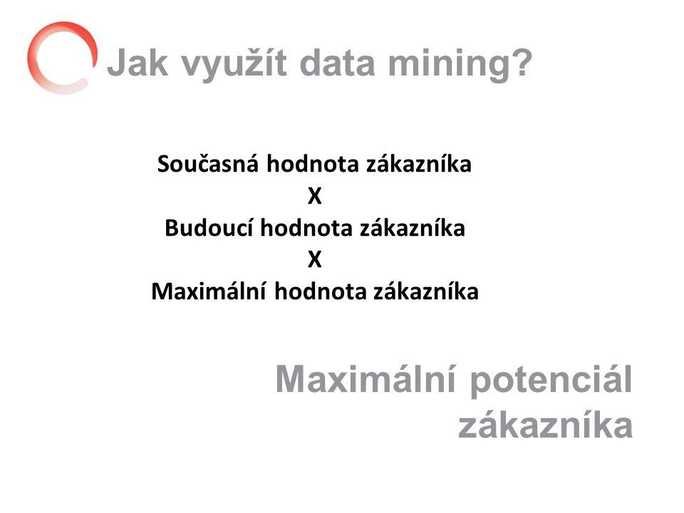 Jak využít data mining? Cross-selling