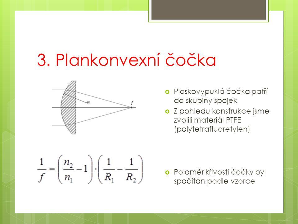 3. Plankonvexní čočka  Ploskovypuklá čočka patří do skupiny spojek  Z pohledu konstrukce jsme zvolili materiál PTFE (polytetrafluoretylen)  Poloměr