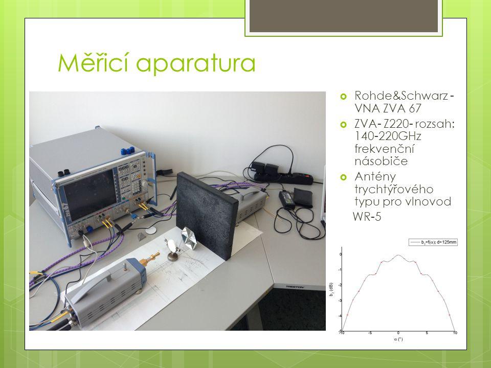 Měřicí aparatura  Rohde&Schwarz - VNA ZVA 67  ZVA- Z220- rozsah: 140-220GHz frekvenční násobiče  Antény trychtýřového typu pro vlnovod WR-5