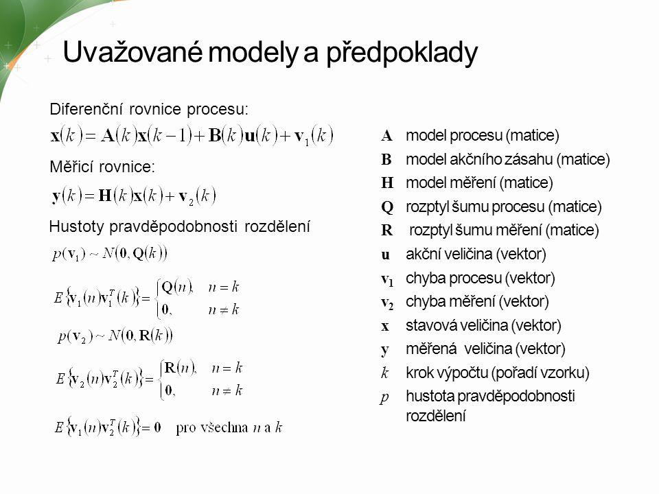 Postup Kalmanovy filtrace x(k), P(k)x(k-1), P(k-1)x(k+1), P(k+1) y(k -1) y(k +1) AH v 1 (k-1) v 2 (k-1) AH v1(k)v1(k) v2(k)v2(k) AH v 1 (k+1) v 2 (k+1) Naměřeno Přímo nepřístupno uživateli Zadáno uživatelem y(k) Pořadí k -1kk +1 Parametry (konstanty, matice) mohou být konstantní nebo závislé na pořadí (indexu) k Zjednodušeno, bez uvažování u(k) 0, Q 0, R v 1, v 2 Neznámé
