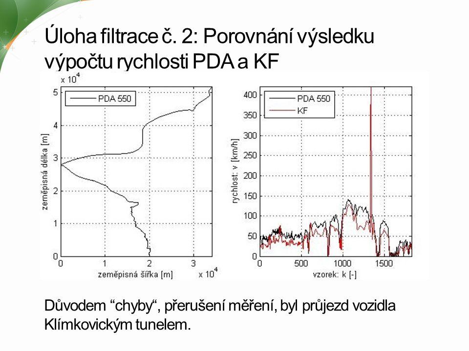 """Úloha filtrace č. 2: Porovnání výsledku výpočtu rychlosti PDA a KF Důvodem """"chyby"""", přerušení měření, byl průjezd vozidla Klímkovickým tunelem."""
