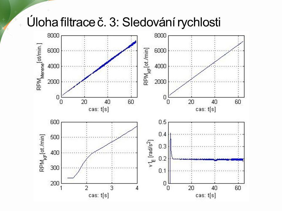 Zhodnocení  Osvojení použití Kalmanova filtru:  Algoritmizace výpočtu  Způsob volby (odhad) počátečních hodnot parametrů a stavových proměnných  Příklad filtrace dat pro úlohu:  Sledování náhodné konstanty  Sledování rychlosti pohybu vozidla  Sledování rychlosti nárůstu otáček