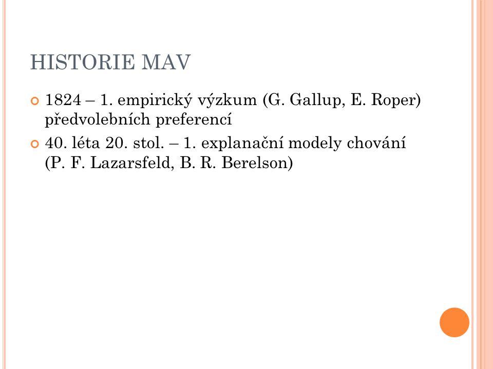 HISTORIE MAV 1824 – 1.empirický výzkum (G. Gallup, E.