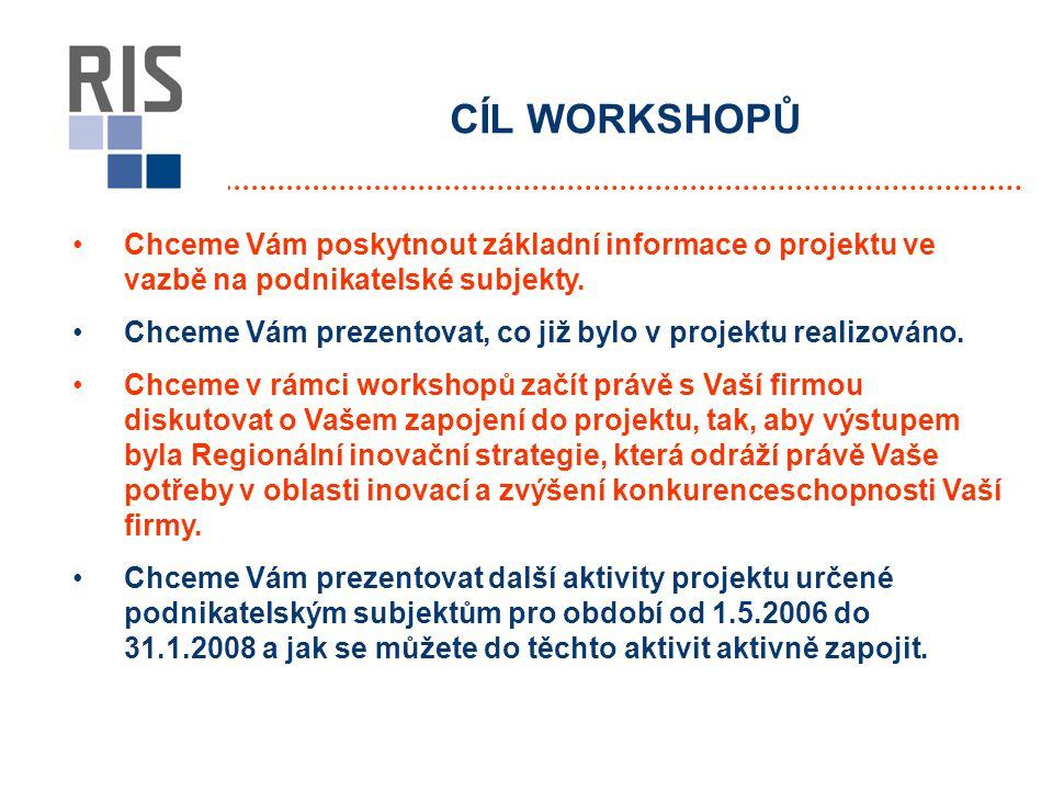 CÍL WORKSHOPŮ Chceme Vám poskytnout základní informace o projektu ve vazbě na podnikatelské subjekty. Chceme Vám prezentovat, co již bylo v projektu r