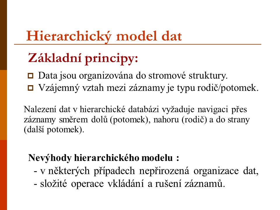 Základní principy:  Data jsou organizována do stromové struktury.  Vzájemný vztah mezi záznamy je typu rodič/potomek. Hierarchický model dat Nalezen