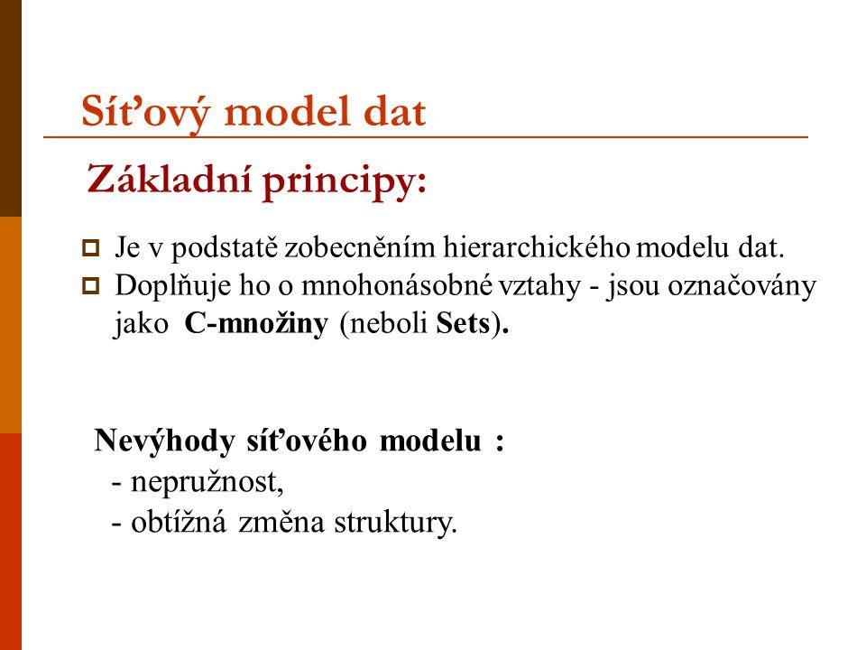Základní principy:  Je v podstatě zobecněním hierarchického modelu dat.  Doplňuje ho o mnohonásobné vztahy - jsou označovány jako C-množiny (neboli