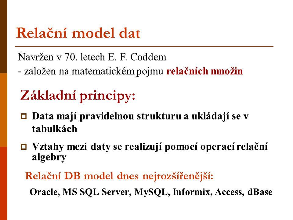 Relační DB model dnes nejrozšířenější: Oracle, MS SQL Server, MySQL, Informix, Access, dBase Základní principy:  Data mají pravidelnou strukturu a uk