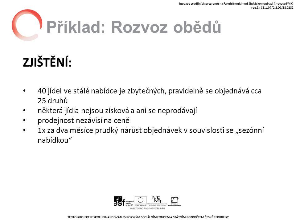 """TENTO PROJEKT JE SPOLUFINANCOVÁN EVROPSKÝM SOCIÁLNÍM FONDEM A STÁTNÍM ROZPOČTEM ČESKÉ REPUBLIKY Inovace studijních programů na Fakultě multimediálních komunikací (Inovace FMK) reg.č.: CZ.1.07/2.2.00/28.0282 Příklad: Rozvoz obědů ZJIŠTĚNÍ: 40 jídel ve stálé nabídce je zbytečných, pravidelně se objednává cca 25 druhů některá jídla nejsou zisková a ani se neprodávají prodejnost nezávisí na ceně 1x za dva měsíce prudký nárůst objednávek v souvislosti se """"sezónní nabídkou"""