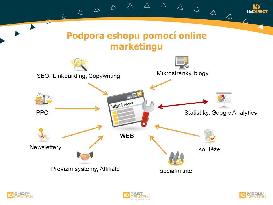 WEB Newslettery Mikrostránky, blogy PPC SEO, Linkbuilding, Copywriting Statistiky, Google Analytics Provizní systémy, Affiliate sociální sítě soutěže