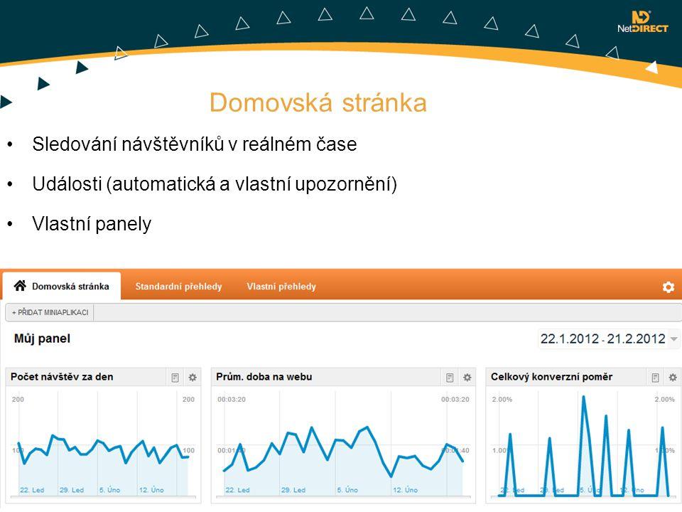 Domovská stránka Sledování návštěvníků v reálném čase Události (automatická a vlastní upozornění) Vlastní panely