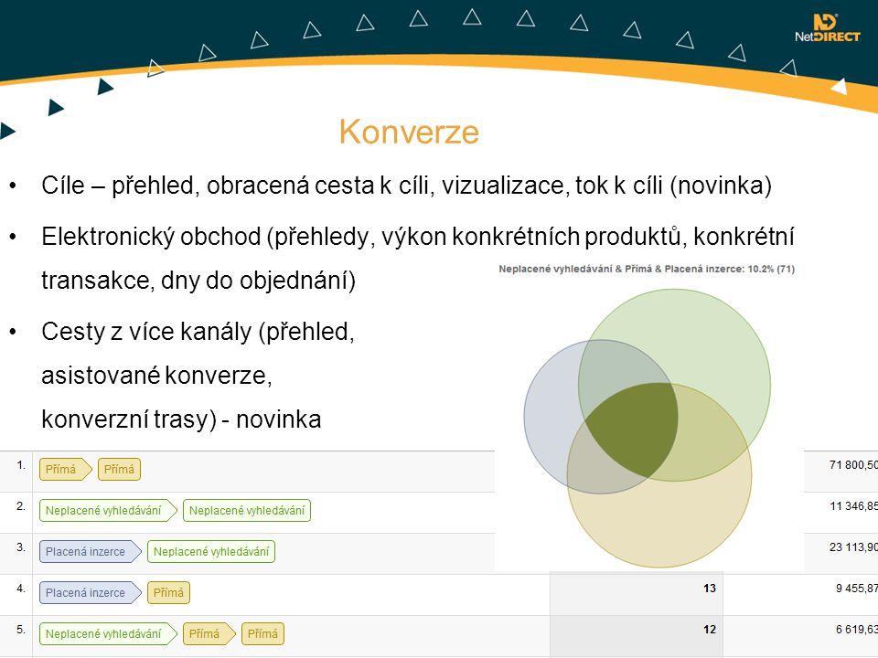 Konverze Cíle – přehled, obracená cesta k cíli, vizualizace, tok k cíli (novinka) Elektronický obchod (přehledy, výkon konkrétních produktů, konkrétní