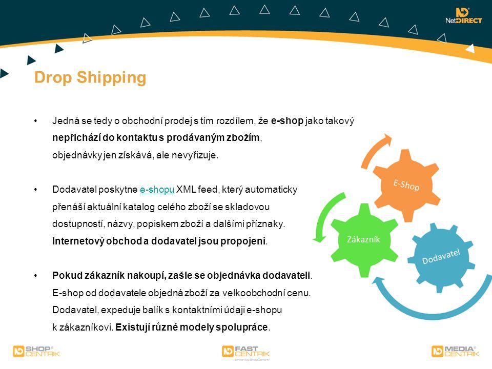 Drop Shipping Jedná se tedy o obchodní prodej s tím rozdílem, že e-shop jako takový nepřichází do kontaktu s prodávaným zbožím, objednávky jen získává