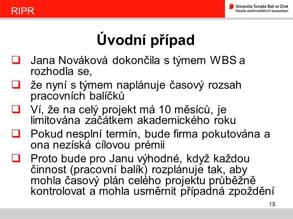 15  Jana Nováková dokončila s týmem WBS a rozhodla se,  že nyní s týmem naplánuje časový rozsah pracovních balíčků  Ví, že na celý projekt má 10 mě