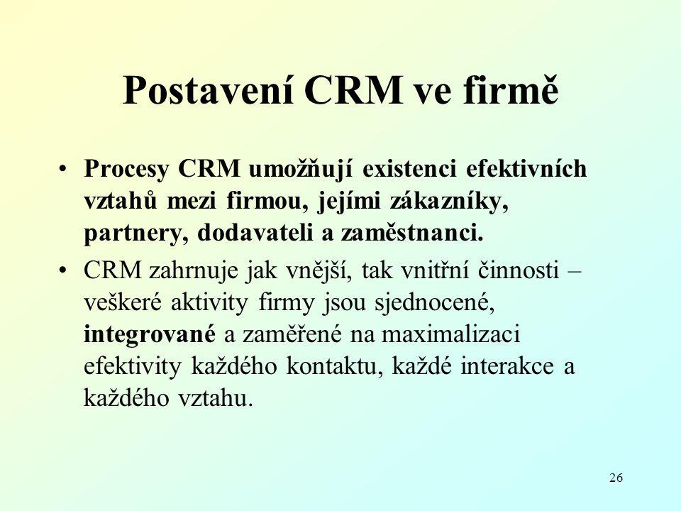 26 Postavení CRM ve firmě Procesy CRM umožňují existenci efektivních vztahů mezi firmou, jejími zákazníky, partnery, dodavateli a zaměstnanci. CRM zah