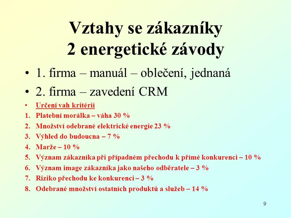 Vztahy se zákazníky 2 energetické závody 1. firma – manuál – oblečení, jednaná 2. firma – zavedení CRM Určení vah kritérií 1.Platební morálka – váha 3