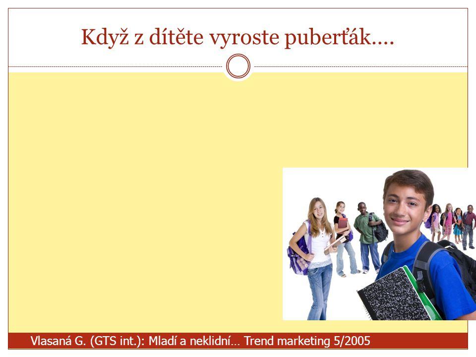Když z dítěte vyroste puberťák…. Vlasaná G. (GTS int.): Mladí a neklidní… Trend marketing 5/2005