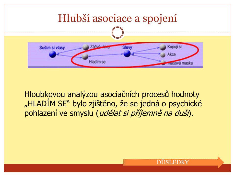 """Hlubší asociace a spojení Hloubkovou analýzou asociačních procesů hodnoty """"HLADÍM SE"""" bylo zjištěno, že se jedná o psychické pohlazení ve smyslu (uděl"""