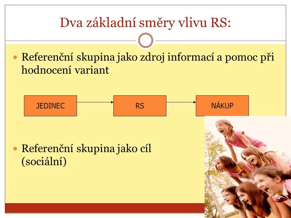 Dva základní směry vlivu RS: Referenční skupina jako zdroj informací a pomoc při hodnocení variant Referenční skupina jako cíl (sociální) JEDINECRSNÁK