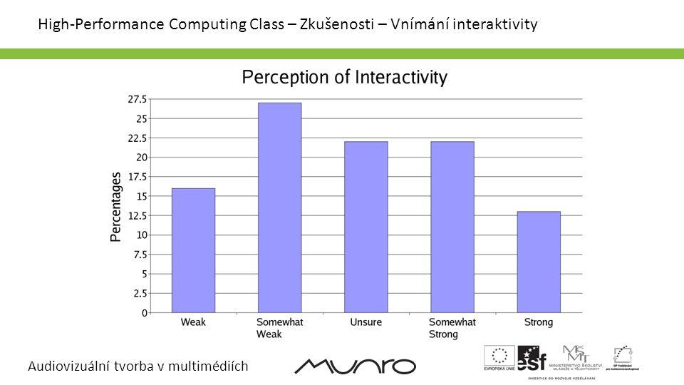 Audiovizuální tvorba v multimédiích High-Performance Computing Class – Zkušenosti – Vnímání interaktivity