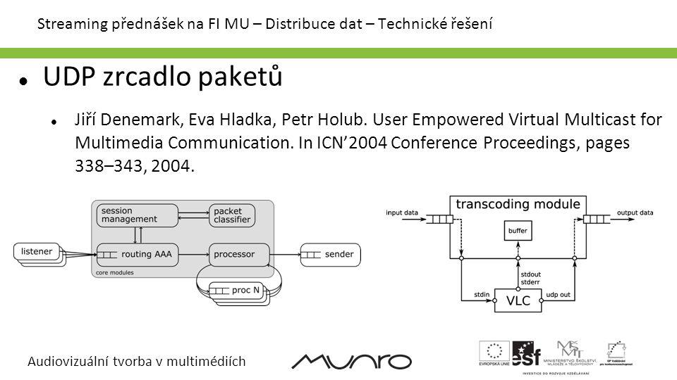Audiovizuální tvorba v multimédiích Streaming přednášek na FI MU – Distribuce dat – Technické řešení UDP zrcadlo paketů Jiří Denemark, Eva Hladka, Petr Holub.
