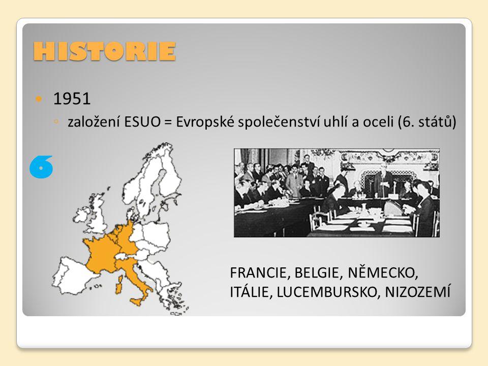 HISTORIE 1951 ◦ založení ESUO = Evropské společenství uhlí a oceli (6. států) FRANCIE, BELGIE, NĚMECKO, ITÁLIE, LUCEMBURSKO, NIZOZEMÍ 6