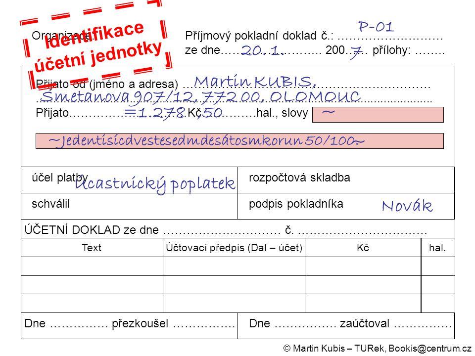 Organizace:Příjmový pokladní doklad č.: ……………………… ze dne…………………….. 200…… přílohy: …….. Přijato od (jméno a adresa) ………………………………………………………..............
