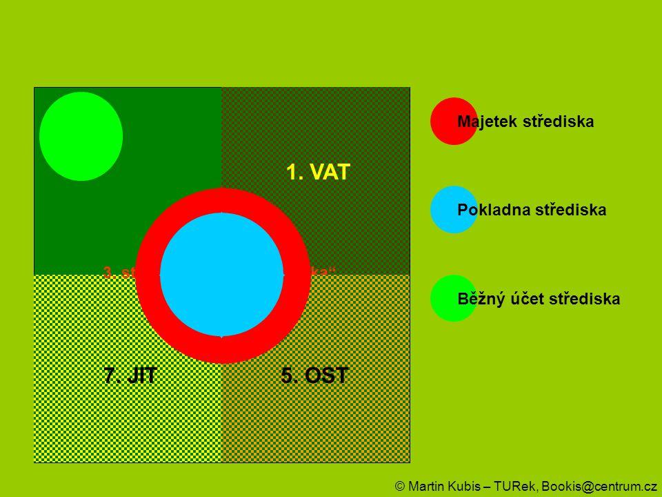 """3. středisko """"Zdimíra Touška"""" Majetek střediska Pokladna střediska Běžný účet střediska 1. VAT 5. OST7. JIT © Martin Kubis – TURek, Bookis@centrum.cz"""