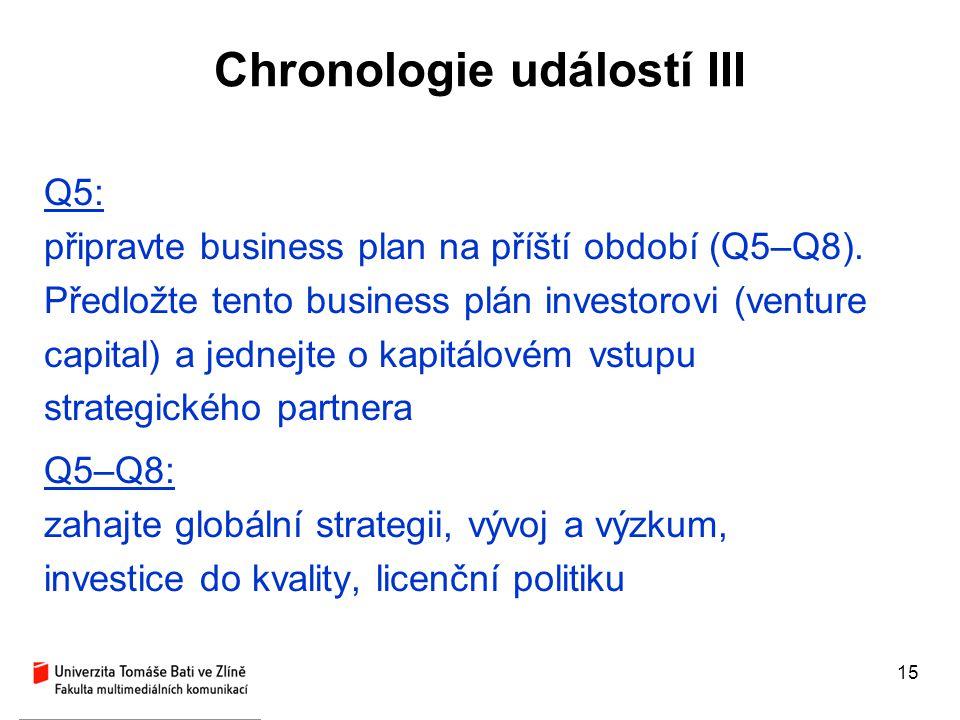 15 Chronologie událostí III Q5: připravte business plan na příští období (Q5–Q8). Předložte tento business plán investorovi (venture capital) a jednej