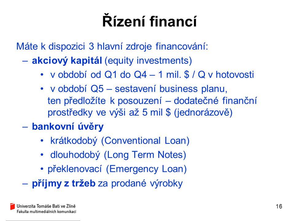 16 Řízení financí Máte k dispozici 3 hlavní zdroje financování: –akciový kapitál (equity investments) v období od Q1 do Q4 – 1 mil. $ / Q v hotovosti