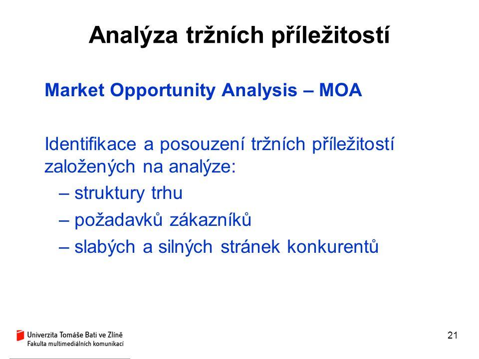 21 Analýza tržních příležitostí Market Opportunity Analysis – MOA Identifikace a posouzení tržních příležitostí založených na analýze: –struktury trhu