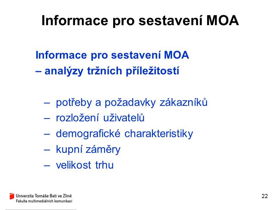 22 Informace pro sestavení MOA – analýzy tržních příležitostí – potřeby a požadavky zákazníků – rozložení uživatelů – demografické charakteristiky – k