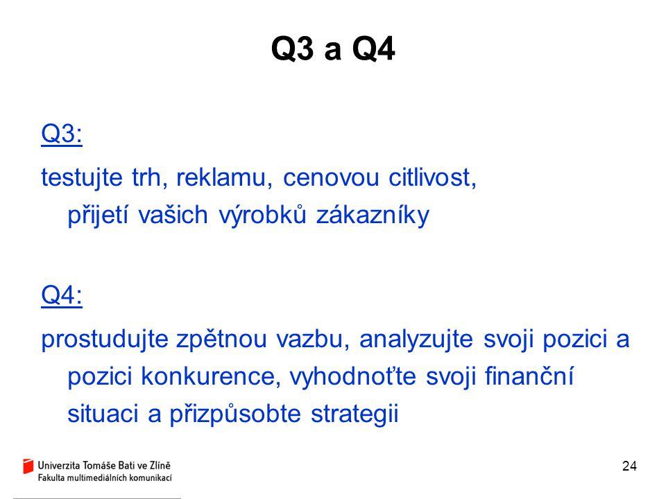 24 Q3 a Q4 Q3: testujte trh, reklamu, cenovou citlivost, přijetí vašich výrobků zákazníky Q4: prostudujte zpětnou vazbu, analyzujte svoji pozici a poz