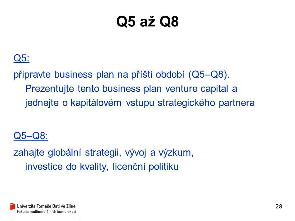 28 Q5 až Q8 Q5: připravte business plan na příští období (Q5–Q8). Prezentujte tento business plan venture capital a jednejte o kapitálovém vstupu stra