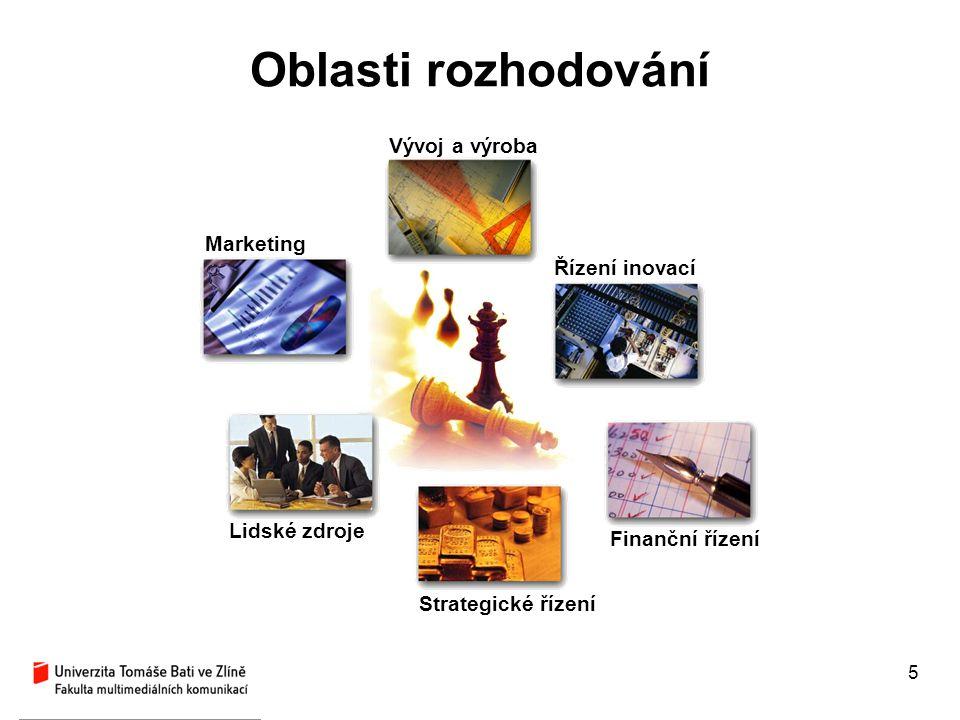 5 Oblasti rozhodování Marketing Lidské zdroje Strategické řízení Finanční řízení Vývoj a výroba Řízení inovací