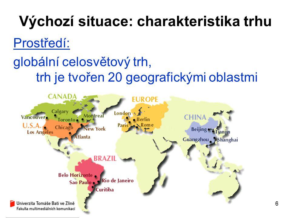 6 Prostředí: globální celosvětový trh, trh je tvořen 20 geografickými oblastmi Výchozí situace: charakteristika trhu