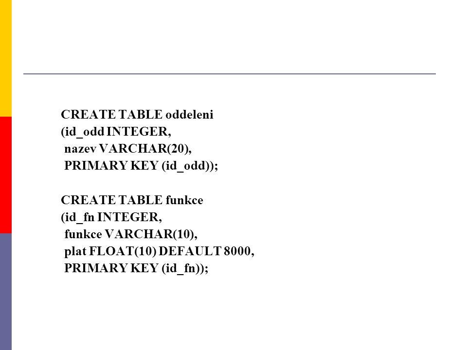 CREATE TABLE oddeleni (id_odd INTEGER, nazev VARCHAR(20), PRIMARY KEY (id_odd)); CREATE TABLE funkce (id_fn INTEGER, funkce VARCHAR(10), plat FLOAT(10
