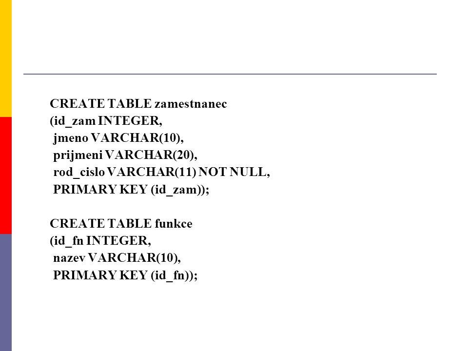 CREATE TABLE zamestnanec (id_zam INTEGER, jmeno VARCHAR(10), prijmeni VARCHAR(20), rod_cislo VARCHAR(11) NOT NULL, PRIMARY KEY (id_zam)); CREATE TABLE