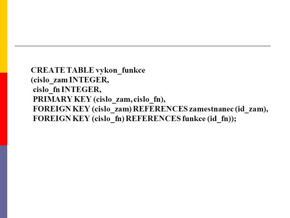 CREATE TABLE vykon_funkce (cislo_zam INTEGER, cislo_fn INTEGER, PRIMARY KEY (cislo_zam, cislo_fn), FOREIGN KEY (cislo_zam) REFERENCES zamestnanec (id_