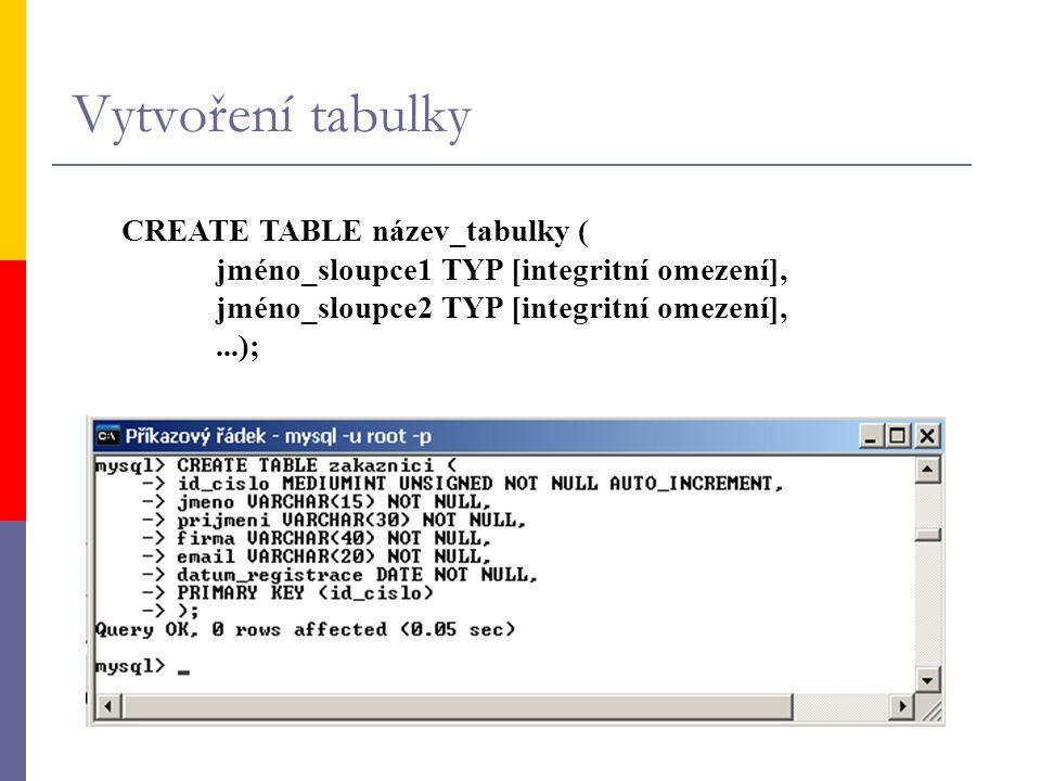 Vytvoření tabulky CREATE TABLE název_tabulky ( jméno_sloupce1 TYP [integritní omezení], jméno_sloupce2 TYP [integritní omezení],...);