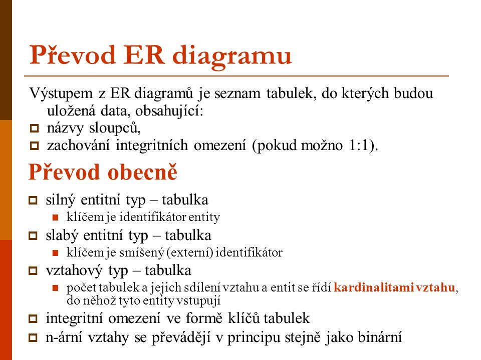 Převod ER diagramu Výstupem z ER diagramů je seznam tabulek, do kterých budou uložená data, obsahující:  názvy sloupců,  zachování integritních omez