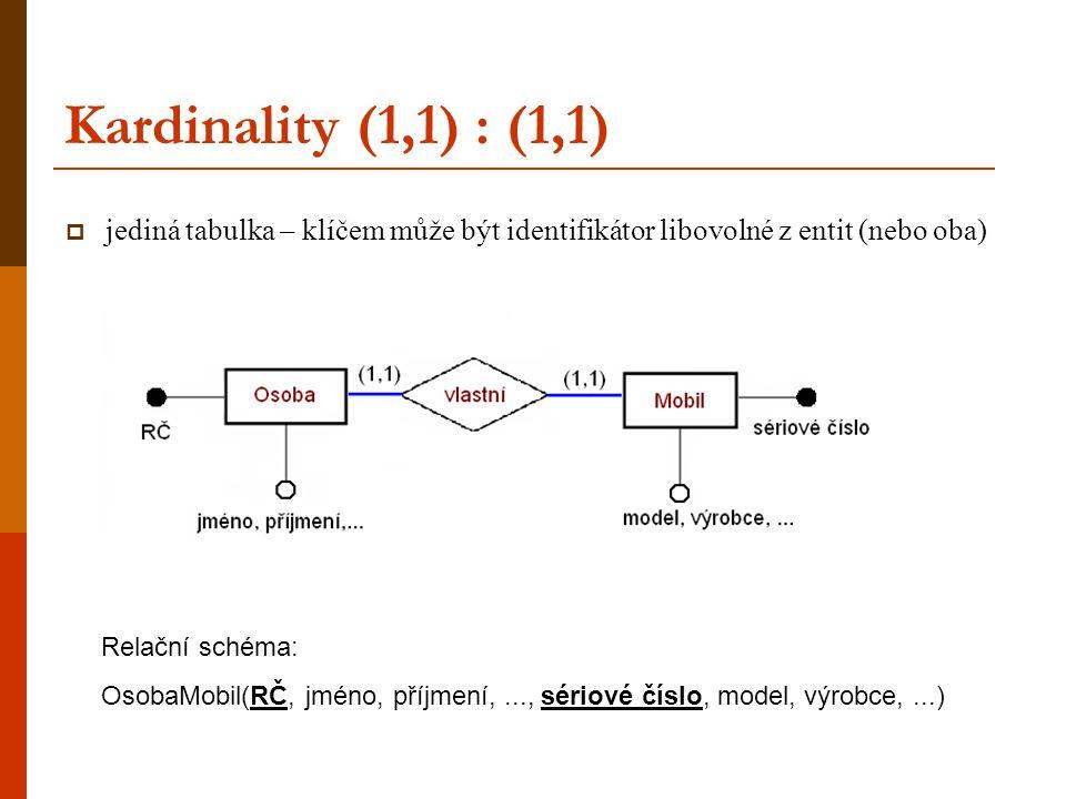 Kardinality (1,1) : (1,1)  jediná tabulka – klíčem může být identifikátor libovolné z entit (nebo oba) Relační schéma: OsobaMobil(RČ, jméno, příjmení