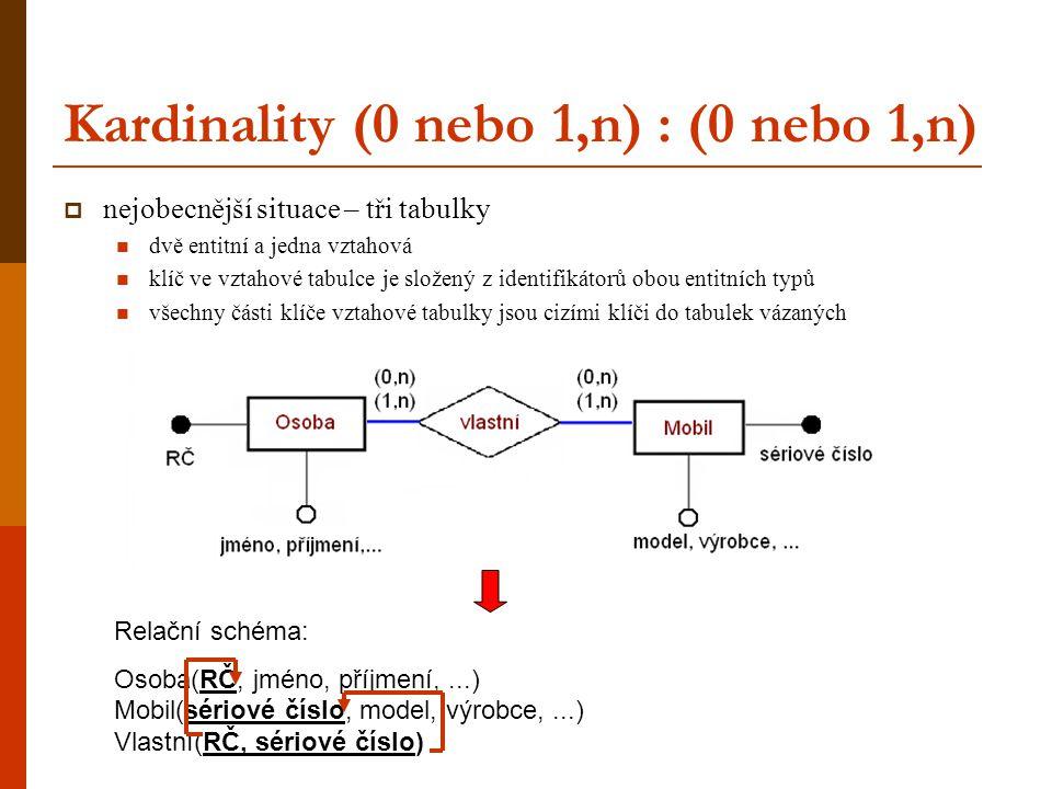 Kardinality (0 nebo 1,n) : (0 nebo 1,n)  nejobecnější situace – tři tabulky dvě entitní a jedna vztahová klíč ve vztahové tabulce je složený z identi