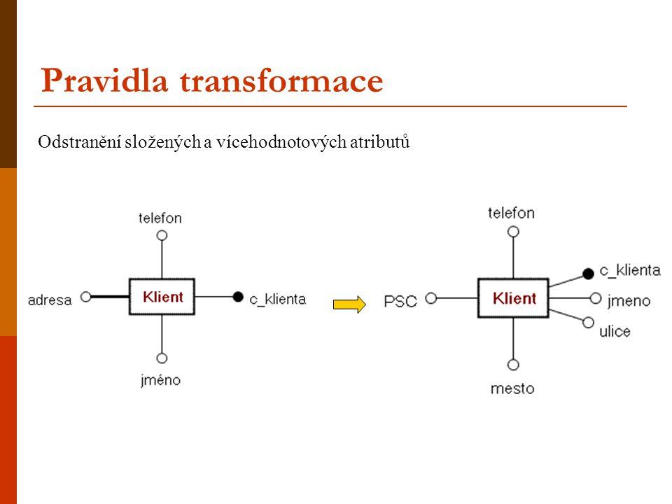 Pravidla transformace Odstranění složených a vícehodnotových atributů