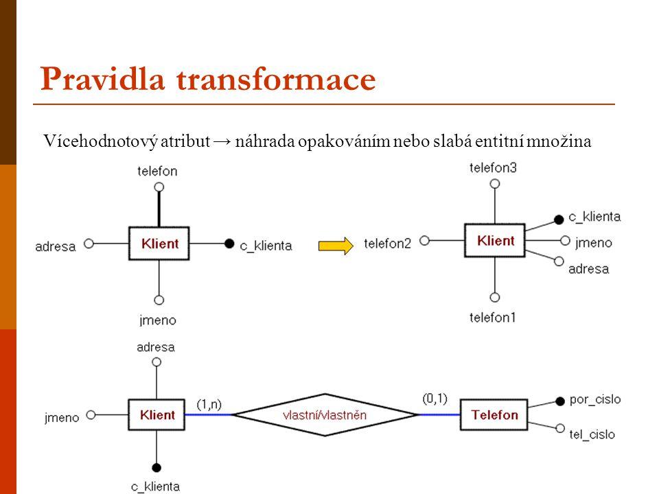 Pravidla transformace Vícehodnotový atribut → náhrada opakováním nebo slabá entitní množina