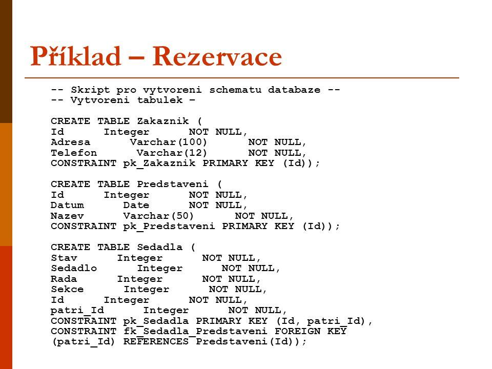 -- Skript pro vytvoreni schematu databaze -- -- Vytvoreni tabulek – CREATE TABLE Zakaznik ( Id Integer NOT NULL, Adresa Varchar(100) NOT NULL, Telefon