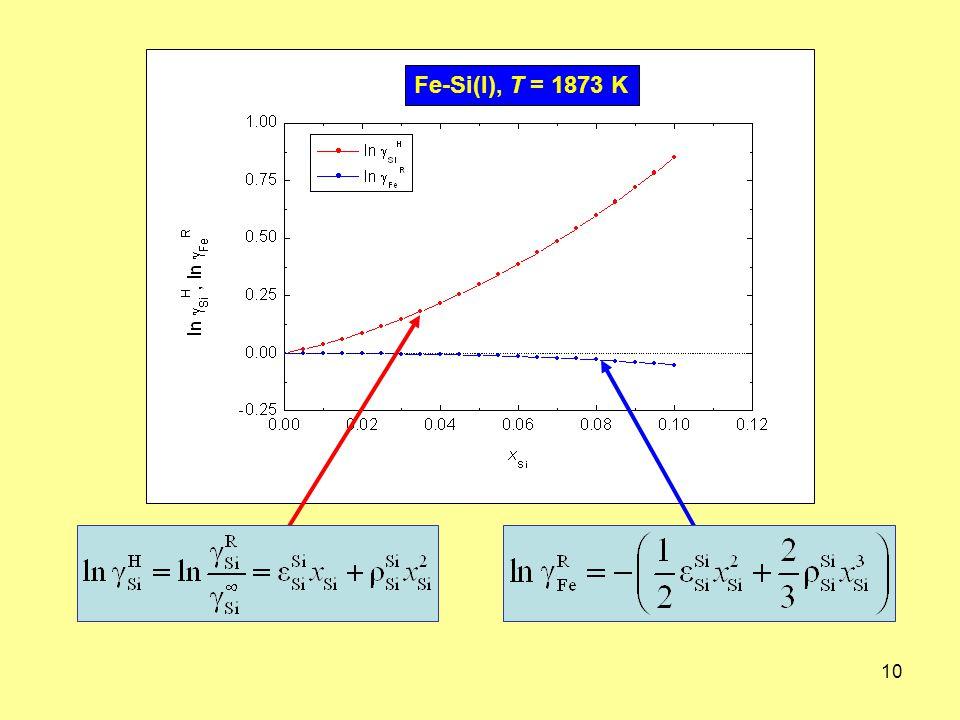 10 Fe-Si(l), T = 1873 K