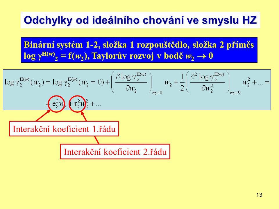13 Odchylky od ideálního chování ve smyslu HZ Binární systém 1-2, složka 1 rozpouštědlo, složka 2 příměs log  H(w) 2 = f(w 2 ), Taylorův rozvoj v bodě w 2  0 Interakční koeficient 2.řádu Interakční koeficient 1.řádu