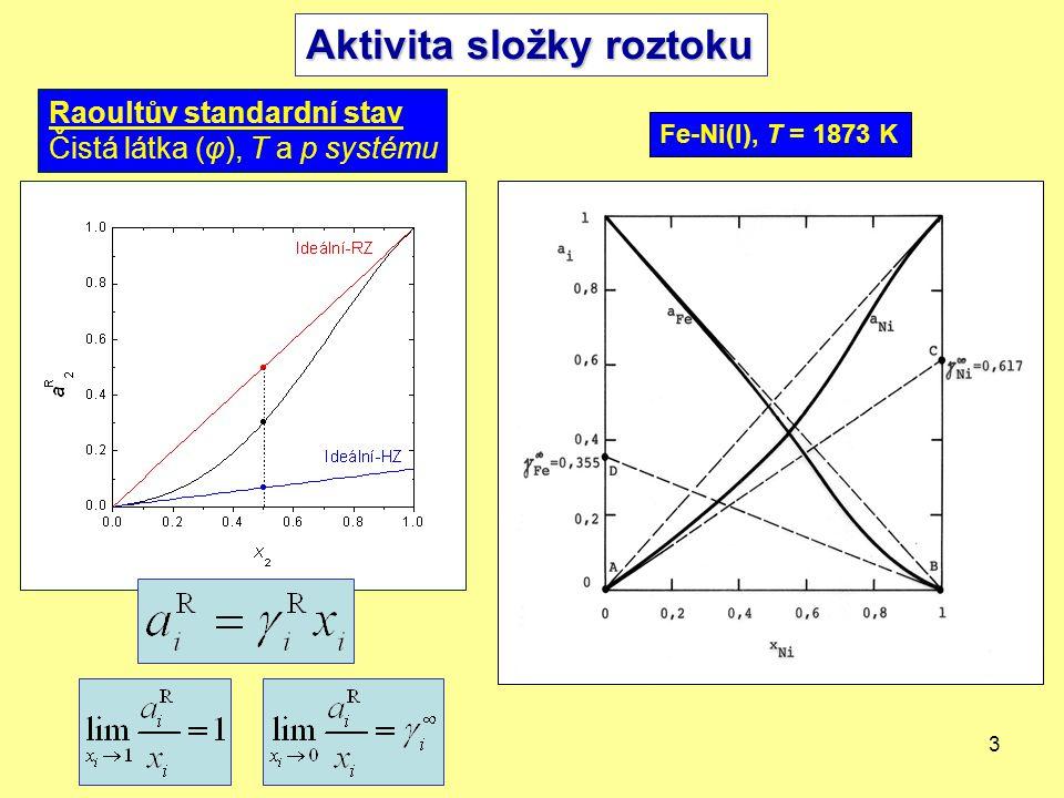 3 Aktivita složky roztoku Raoultův standardní stav Čistá látka (φ), T a p systému Fe-Ni(l), T = 1873 K