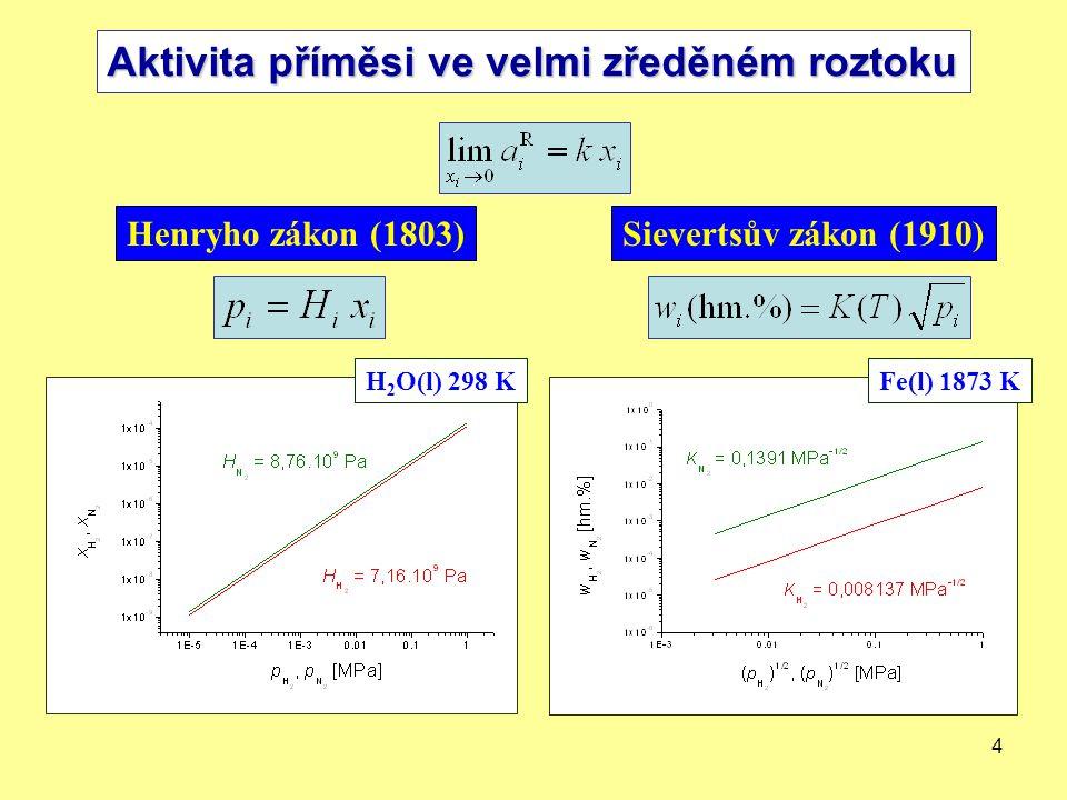 4 Aktivita příměsi ve velmi zředěném roztoku Henryho zákon (1803)Sievertsův zákon (1910) Fe(l) 1873 KH 2 O(l) 298 K