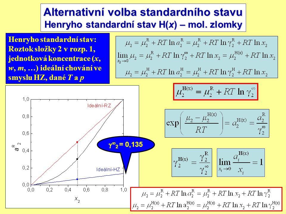 8 Alternativní volba standardního stavu Henryho standardní stav H(x) – mol. zlomky   2 = 0,135 Henryho standardní stav: Roztok složky 2 v rozp. 1, j